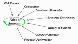 Business Valuation Process